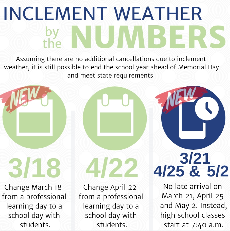 Inclement weather days prompt additional calendar adjustments