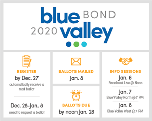 blue valley bond